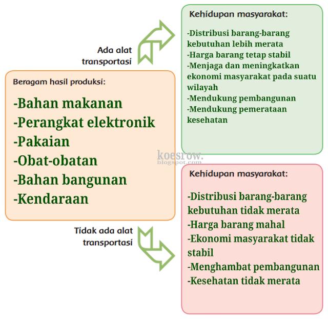 Kunci Jawaban Kelas 6 Sd Halaman 115 116 117 118 119 Tema 3 Subtema 3 Pembelajaran 1 Ayo Jadi Penemu Page 2 Of 2 Topiktrend