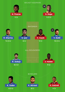 Dream11 team for India vs West Indies 2nd ODI Match | Fantasy cricket tips | Playing 11 | India vs West Indies dream11 Team | dream11 prediction |