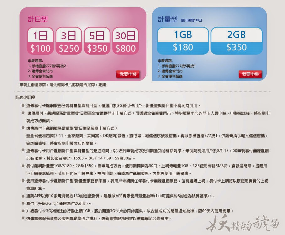 2 - 預付卡的使用者也可以行動上網!1G流量1個月180元,也有計日不限流量的方案!