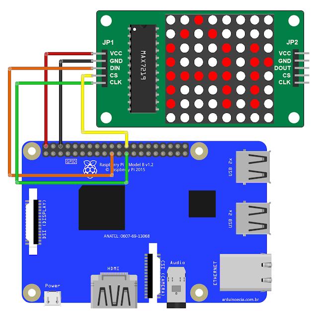 Circuito Raspberry Pi e Modulo Max7219