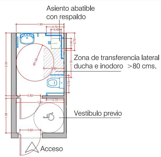 blogdelaunion_código técnico - Aseo Adaptado A Minusvalidos Medidas