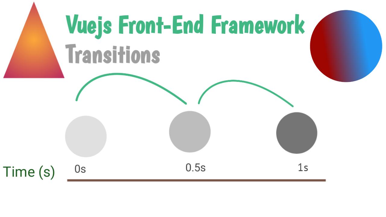 Vuejs Framework transitions | css property