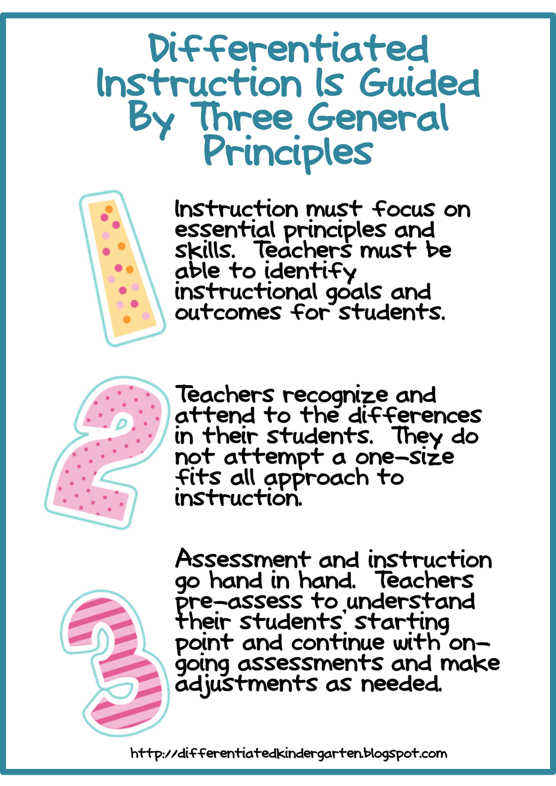 Is on-going assessment driving your differentiated ...