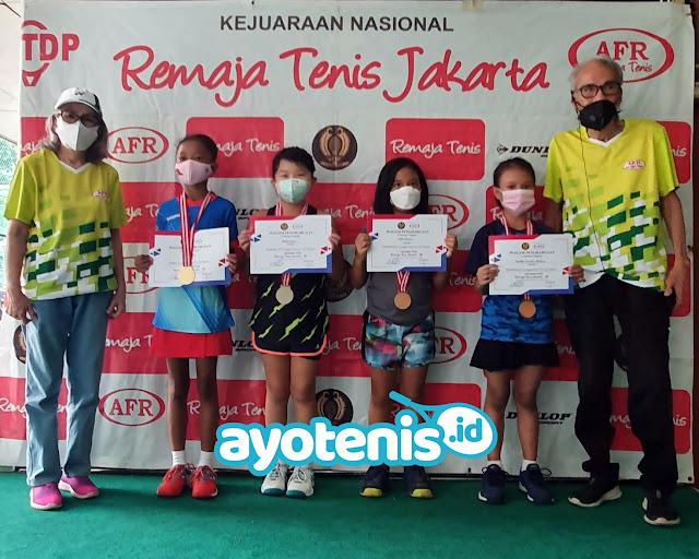 Dwi Ade Rahmantoro Kampiun Turnamen RemajaTenis Jakarta-96