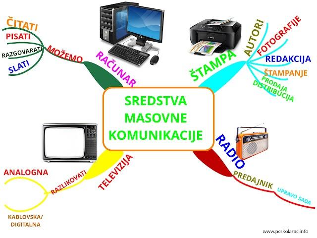 MAPIRANJE UMA - BIOLOGIJA MAPA