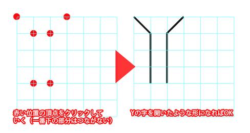 Y-Type