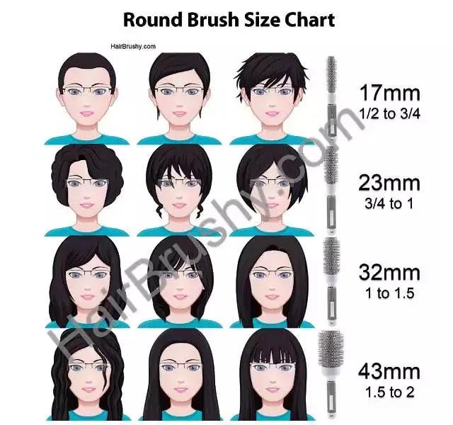 How to choose hair brush size Round Brush Size Chart