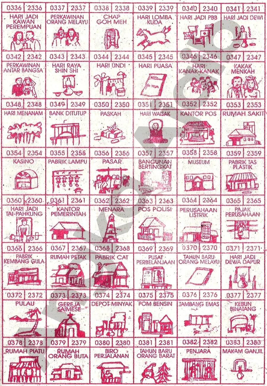 Buku Mimpi 4D Bergambar Terbaru Terbaru