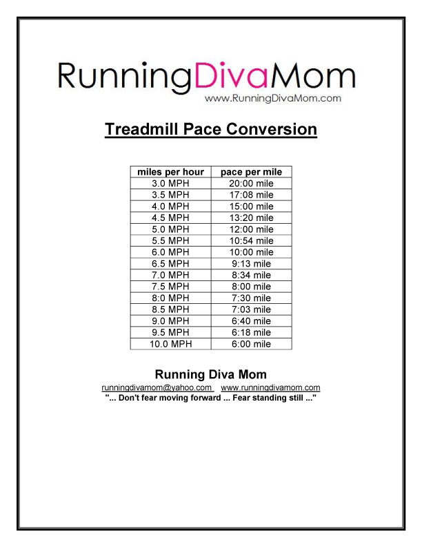 Running Diva Mom Treadmill Pace Conversion Chart