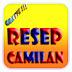 Resep Cemilan Praktis untuk Dijual