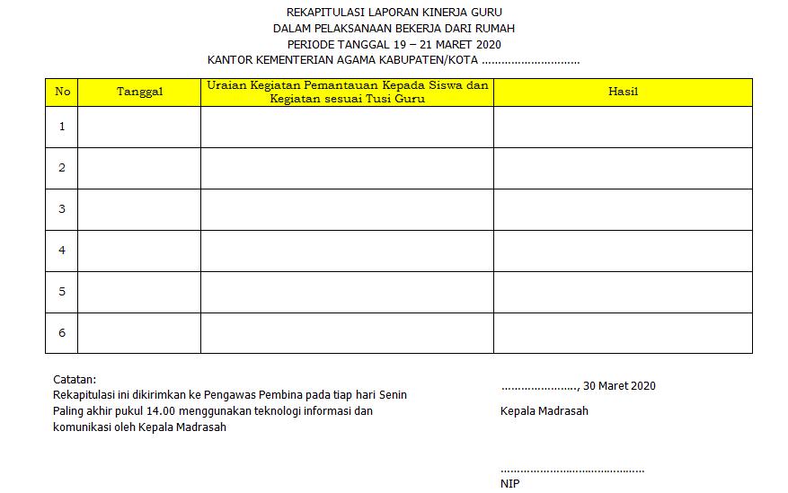 Format Rekapitulasi Laporan Kinerja Guru Dalam Pelaksanaan Bekerja Dari Rumah Antapedia Com