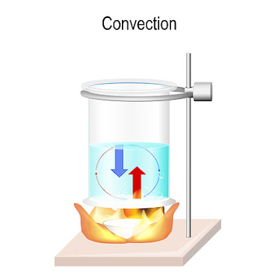 conduction convection radiation in hindi