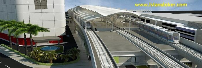 Lowongan Kerja PT Mass Rapid Transit Jakarta (MRT Jakarta)