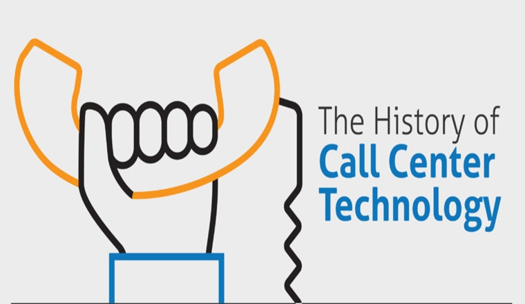 the-history-of-call-center-technology