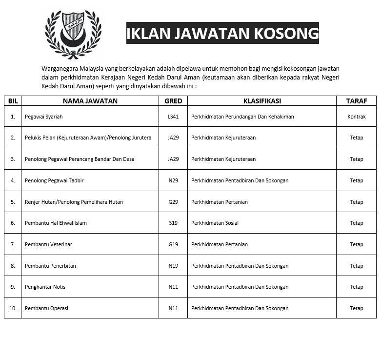 Permohonan Jawatan Kosong SPA Negeri Kedah