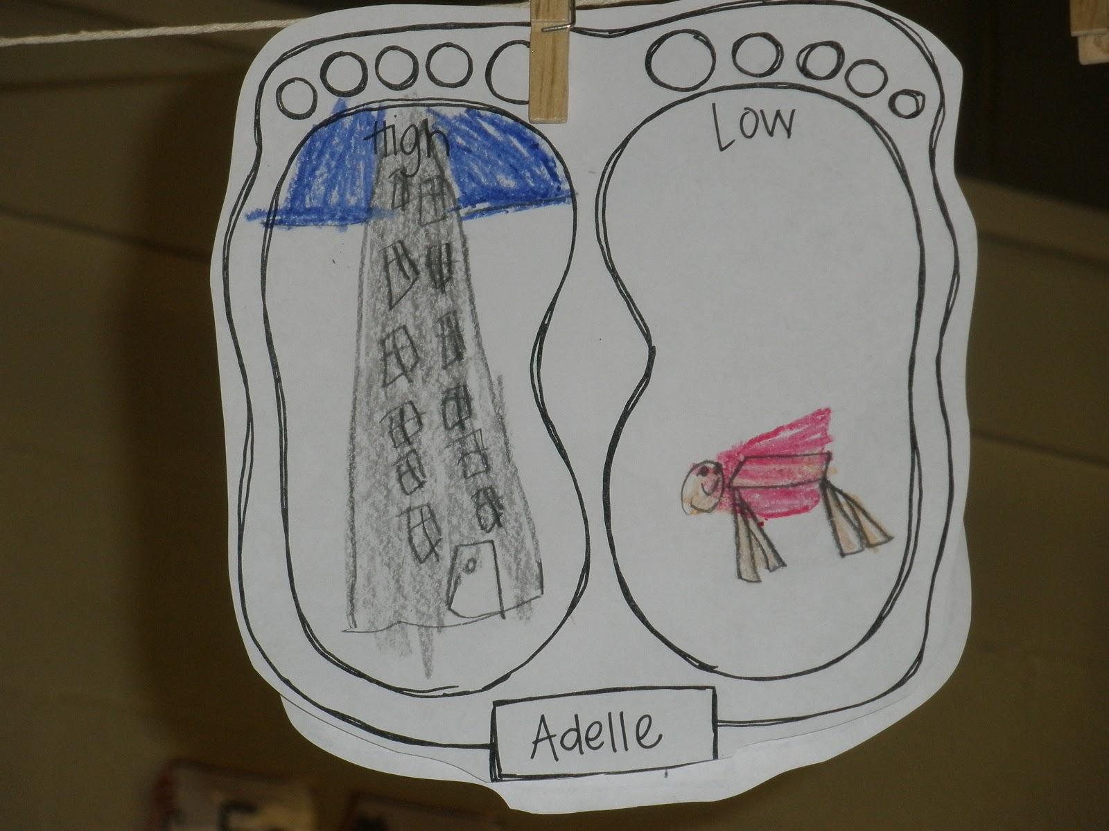 The Art Of Teaching A Kindergarten Blog Opposites From