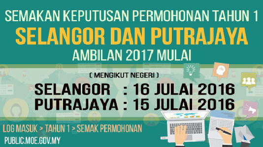 Semakan keputusan murid Tahun 1 Selangor Putrajaya 2017 Online