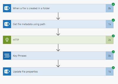 Microsoft Flow shows the steps being executed
