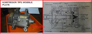 Jenis Kompresor AC Tipe Wobble Plate