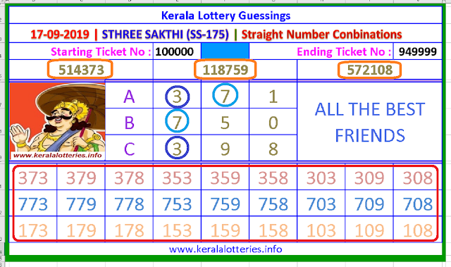 Kerala Lottery Result Guessing Sthree Sakthi SS-175 Random Draw Numbers 17.09.2019