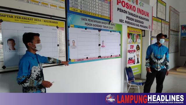Pekon Sidodadi Gelar Pemilihan Ketua P3A