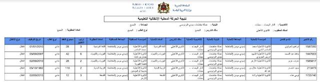 نتائج الحركة الانتقالية المحلية بمديرية سيدي البرنوصي بالأسلاك الثلاث لسنة 2017