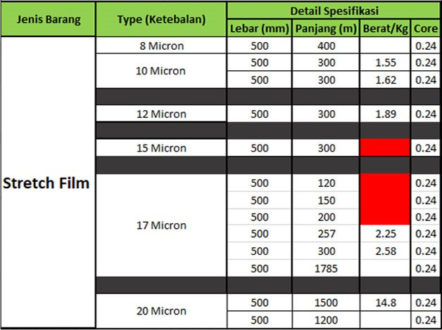 ukuran spesifikasi stretch film
