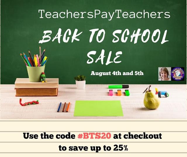 Chalkboard and school supplies.