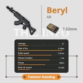 beryl pubg