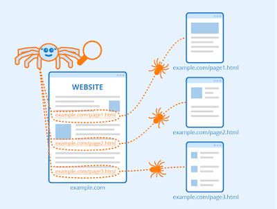 What is Googlebot and how does it work? - Complete Information