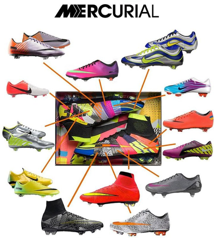 history of nike mercurial