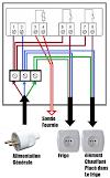 DIY : contrôler la température d'un frigo avec un STC-1000 pour une fermentation maitrisée