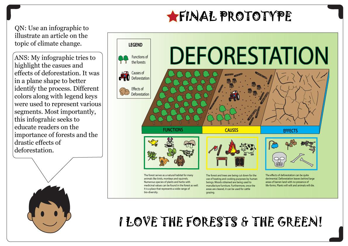 essay tungkol sa illegal logging
