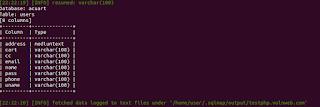 Obtendo Campos da Tabela User SQLMAP Téchne Digitus