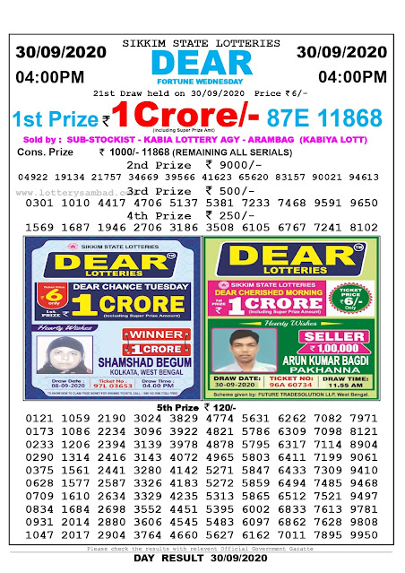 Lottery Sambad Result 30.09.2020 Dear Fortune Wednesday 4:00 pm