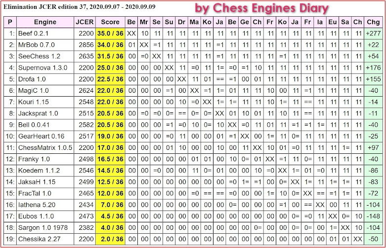 JCER Tournament 2020 - Page 12 2020.09.07.EliminationJCER.ed.37