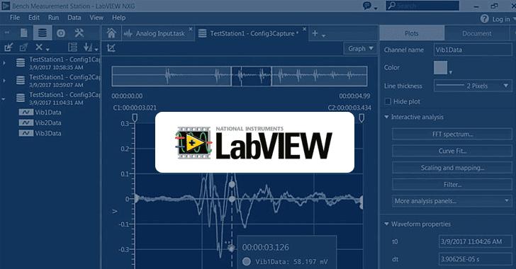 LabVIEW-hack