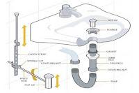 Phoenix Plumbing Faucets