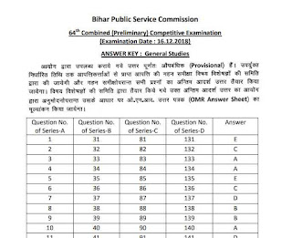 64th BPSC Answer Key 2018