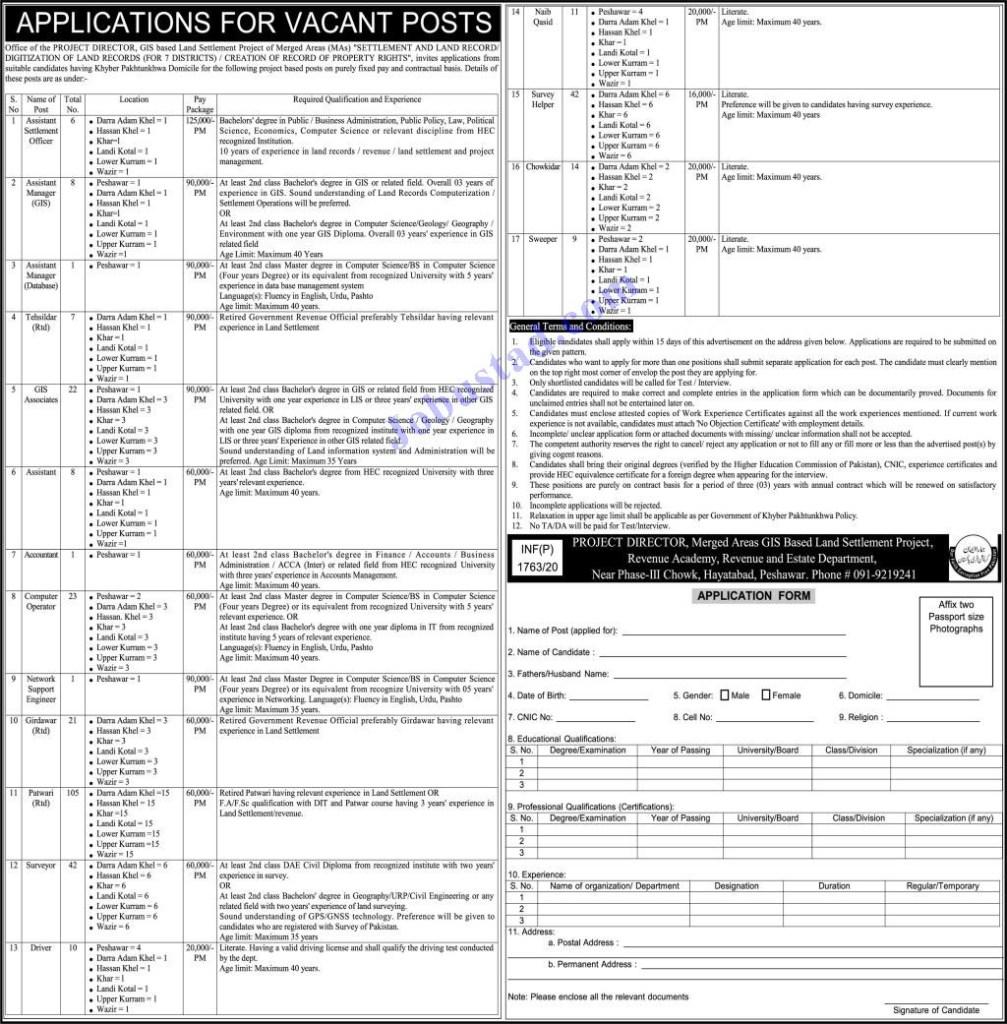 Jobs in Revenue and Estate Department KPK 2020