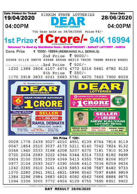 Sikkim State Lottery Sambad 19-04-2020 Today Result 4 PM
