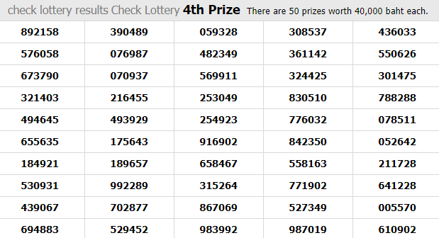 Thai Lottery Consequence For Sixteen October 2018   Stay Lottery Consequence
