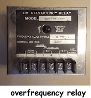 Overfrequency relay