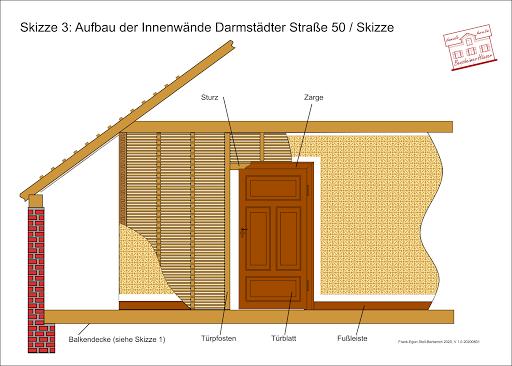 Skizze - Querschnitt durch die Innenwände, Darmstädter Straße 50, Bensheim; Frank-Egon Stoll-Berberich 2020