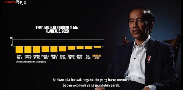 Presiden Jokowi: Pencapaian Ekonomi Kita Tidak Jelek-jelek Amat