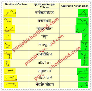 04-march-2021-ajit-tribune-shorthand-outlines