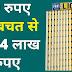 हर दिन 29 रुपये की बचत से बनाएं 4 लाख रुपये, LIC लाया है ये प्लान