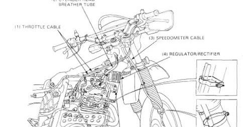 Manual de serviço motocicletas Honda