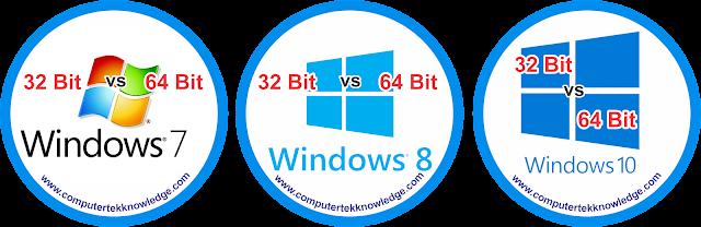 32-bit-vs-64-bit-explained-in-hindi
