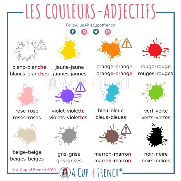 Kolory - słownictwo 8 - Francuski przy kawie